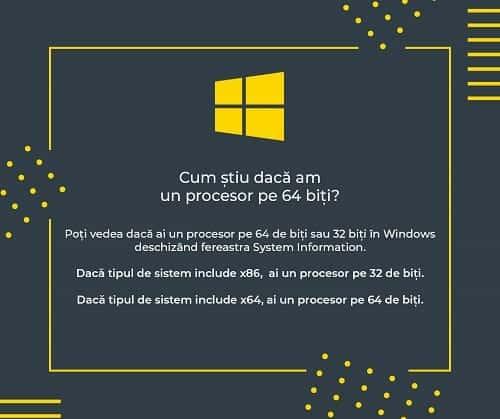 procesor pe 32 _ 64 biti